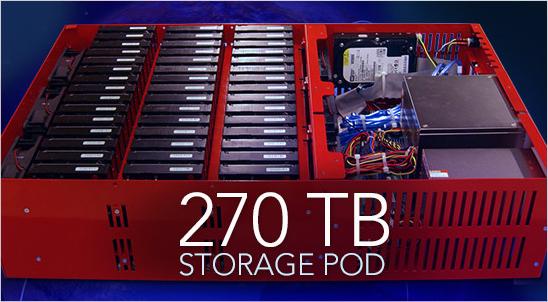 blog-270TB-storage-pod